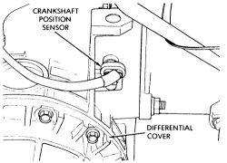 Fuse Box Diagram 2003 Gmc Dash 2003 GMC Ignition Switch