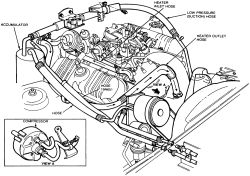 3 8l Supercharged Engine 3.4L Engine Wiring Diagram ~ Odicis
