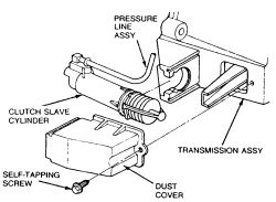 Service manual [How To Bleed Clutch 1972 Ford Thunderbird