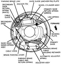 mazda rx8 fuse box myvi fuse box diagram myvi auto wiring