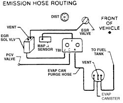 ford f150 trailer wiring diagram pit bike kick start repair guides vacuum diagrams autozone com click image to see an enlarged view