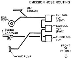 vauxhall astra h towbar wiring diagram white rodgers thermostat 1f79 repair guides vacuum diagrams autozone com click image to see an enlarged view