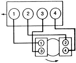 2002 Chevy Blazer Spark Plug Firing Order, 2002, Free