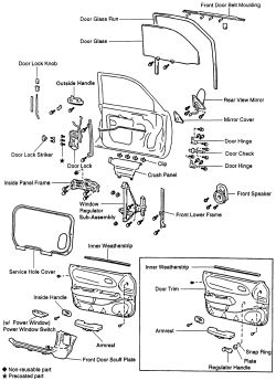 How to remove armrest on toyota highlander