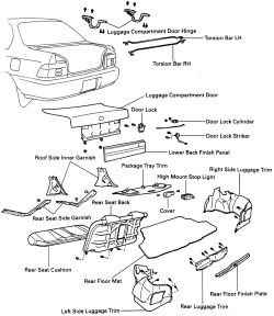 Toyota Corolla Trunk Parts Diagram • Wiring Diagram For Free