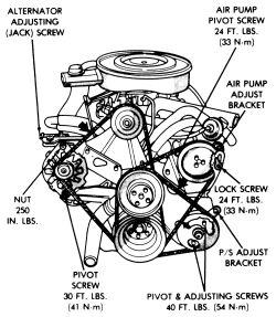 Dodge: I have a 1989 Dodge Dakota Pickup with a 3.9 liter V6