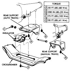 Pt Cruiser Powertrain Control Module PT Cruiser Expansion
