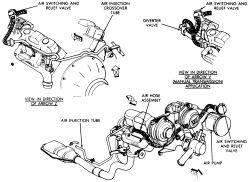 Exhaust Air Supply Diverter Valve, Exhaust, Free Engine