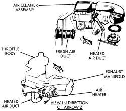 Gm 5 3 Ecotec Engine, Gm, Free Engine Image For User