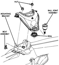 Technical Car Experts Answers everything you need: 1989