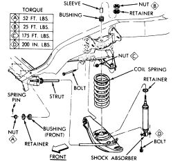 Jeep Cj7 Tail Light Wiring Diagram. Jeep. Best Site Wiring
