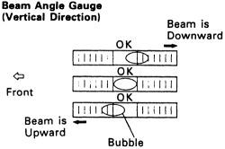 Ram Headlight Adjustment Ram Bumpers Wiring Diagram ~ Odicis