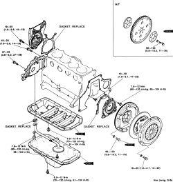 Mazda 2 3 Timing Chain Installation Mazda 2.3 Engine Specs