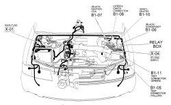 Mazda Mpv Engine Codes Dodge Grand Caravan Engine Codes