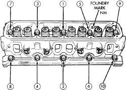 DODGE RAM 2500 1995 V6 3.9L REPAIR GUIDEs