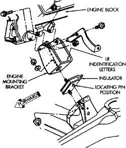Chevy 350 Vortec Engine Specs Chevy 350 Water Pump Diagram