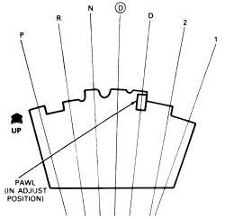 A4ld Transmission Band Adjustment. Engine. Wiring Diagram