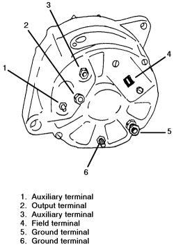 John Deere L120 Engine Diagram Repair Guides Engine Electrical Alternator Generator
