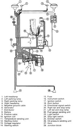 1942 Ford Gpw Wiring Diagram. Ford. Auto Wiring Diagram