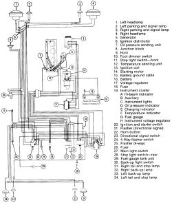 Willys Turn Signal Wiring, Willys, Free Engine Image For