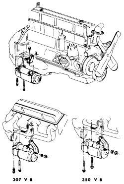 General Motors 3 8 Liter Engine Diagram. General. Auto