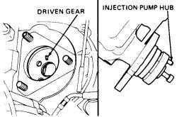 Duramax Fuel Filter Change Duramax EGR Valve Wiring