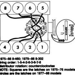 Ford 460 Spark Plug Wire Diagram Keystone Rv Tv Wiring 2003 Gmc Truck Savana 3500 Van 2wd 6.0l Fi Ohv 8cyl | Repair Guides Firing Orders ...