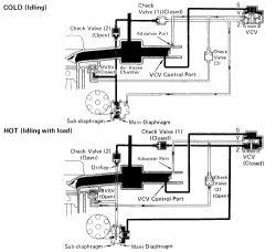 2000 Dodge/Ram Truck RAM 1500 1/2 ton 4WD 5.9L FI OHV 8cyl