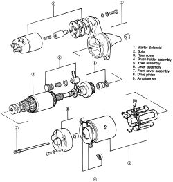 1992 Bronco 5 0l Wiring Diagram, 1992, Free Engine Image