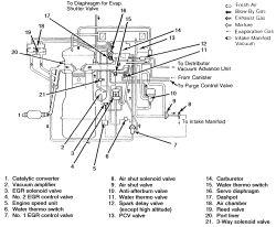 1986 Mazda B2000 Vacuum Diagram, 1986, Get Free Image