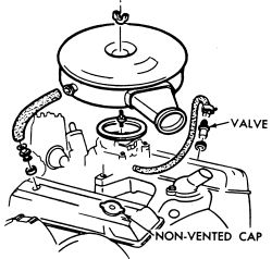 Chevy 327 Firing Order Diagram, Chevy, Free Engine Image