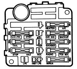 Gm Underhood Fuse Box GM 1986 S10 Fuse Panel Diagram