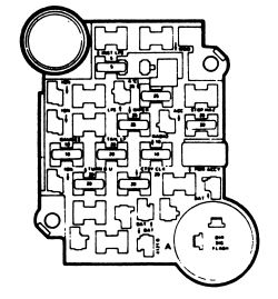 Gm Underhood Fuse Box GM 1986 S10 Fuse Panel Diagram