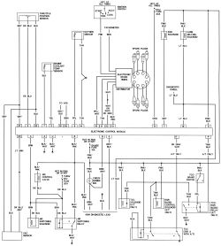 how to read wiring diagrams symbols 1991 jeep cherokee stereo diagram | repair guides autozone.com
