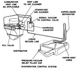 Ih 826 Wiring Diagram IH 826 Oil Cooler Wiring Diagram