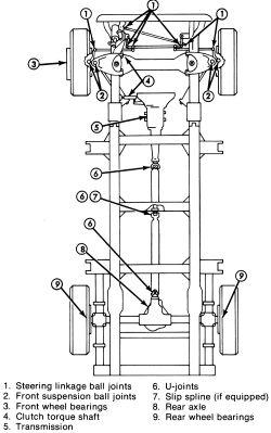 2008 F150 Trailer Wiring Diagram Repair Guides