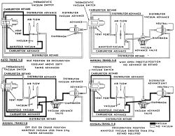 | Repair Guides | Vacuum Diagrams | Vacuum Diagrams | AutoZone