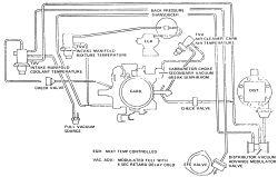 1985 Buick Riviera Wiring Diagram, 1985, Get Free Image
