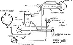 1978 Ford Ranchero Vacuum Diagram. Ford. Auto Parts