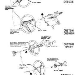 1968 Chevelle Wiring Diagram Ecklers 36 Ima Star Flower Origami Wheel Schematic 70 Steering Column 67 Wheels 1972 Camaro Freebootstrapthemes