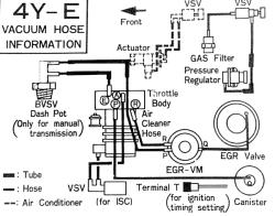 4g91 carburetor wiring diagram 4 way switch leviton schematic toyota 4y repair guides vacuum diagrams autozone comclick image to see an enlarged view