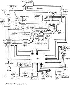 Efi Fuel Pressure Schematic Kinsler Fuel Pump Schematic