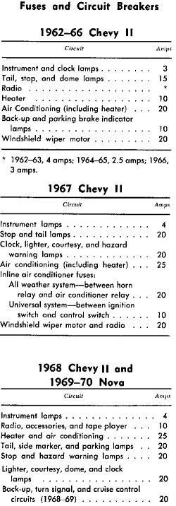 1970 nova wiring diagram chevy wiper motor   wiring candynd co nova  windshield wiper