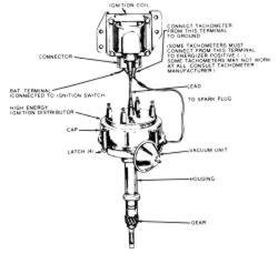 C6 Transmission Vacuum Diagram, C6, Free Engine Image For