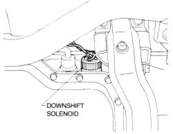 Transmission Kickdown Switch Transmission Neutral Safety