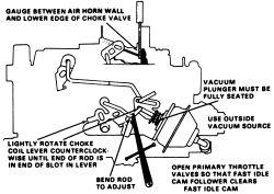 1969 Pontiac Gto Vacuum Line Diagram, 1969, Free Engine