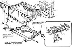 95 Isuzu Rodeo Fuse Box 95 Cadillac DeVille Fuse Box