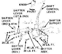 Saginaw 3 speed manual transmission identification