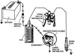 Accel Distributor Wiring Diagram