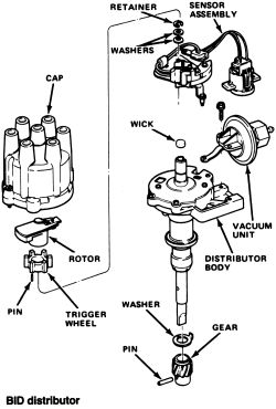 Point And Condenser Ignition System Diagram Point System